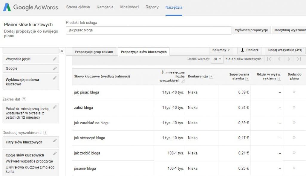 google planner pozycjonowanie stron