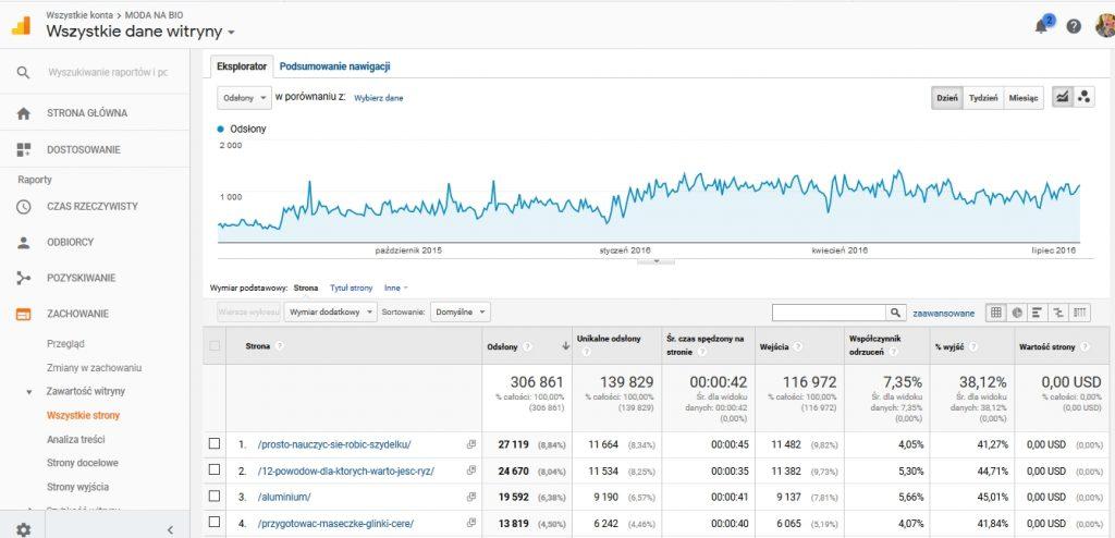 Jak korzystać z Google Search Console?