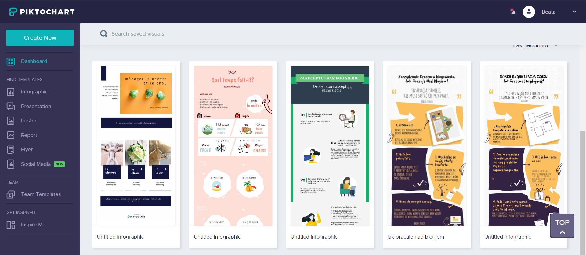 jak przygotować swoje własne infografiki.
