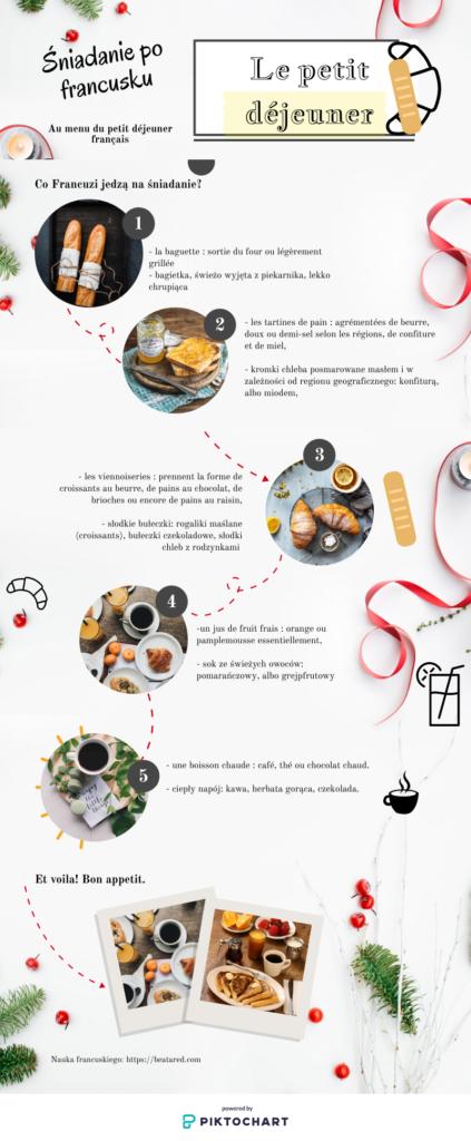 jak stworzyć infografiki